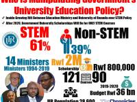Who Is Manipulating Government's University Education Policy?